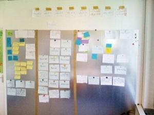 Photo of a physical Sprint Backlog with tasks.